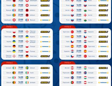 Расписание трансляций Евро 2016. Инфографика