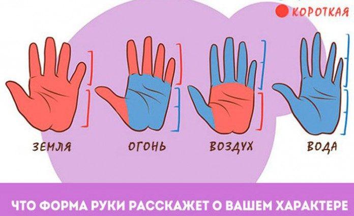 Что форма руки расскажет о Вашем характере?