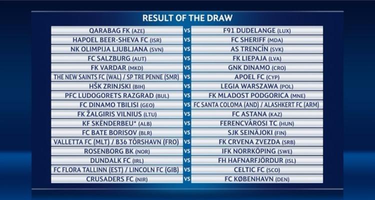 Лига чемпионов. Результаты жеребьевки первого и второго раундов