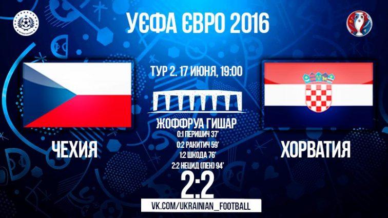 Чехия вырвала ничью в игре с Хорватией на последних минутах