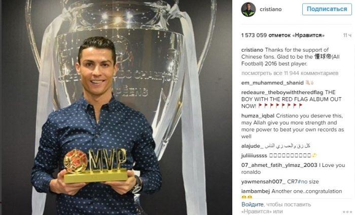 Роналду получил в Китае звание самого ценного игрока