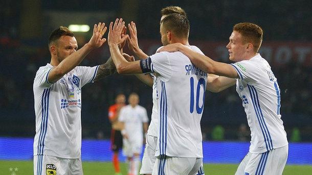 Возможные соперники «Динамо» в квалификации Лиги чемпионов