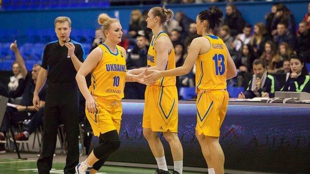 Украина – восьмой фаворит женского Евробаскета